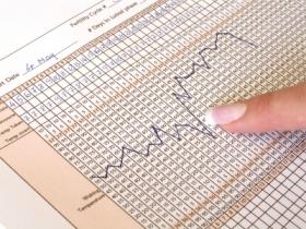 Método para calcular la ovulación