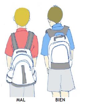 Mochilas adecuadas para los escolares