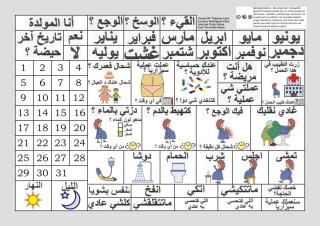 Pictograma con símbolos en árabe sobre el parto