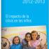 La pobreza en España tiene rostro de niño